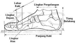 mengukur-kaki2